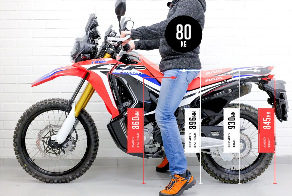 Honda CRF 250 rally seat height and suspension sag