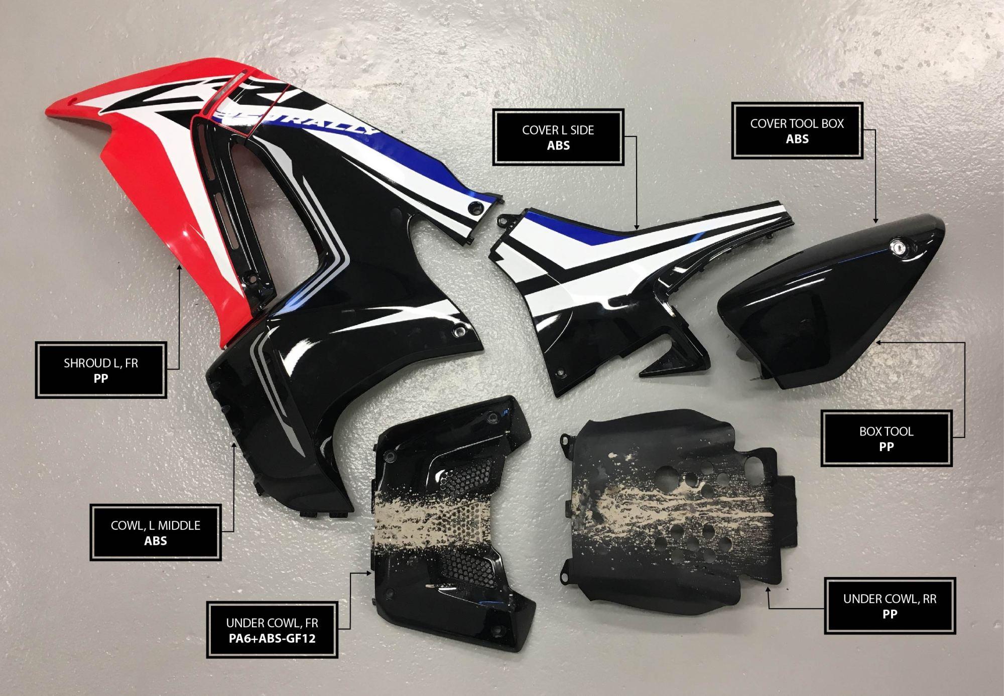 Honda CRF 250 Rally fairing materials